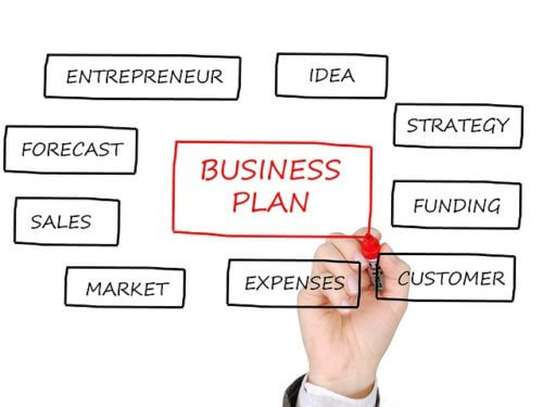 business-plan-aspects-written-by-a-hand-on-a-transparent-board